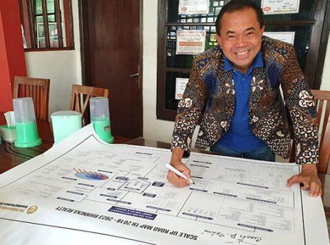 Coach Dr Fahmi - Tak Hanya Scale Up, di GLC (Grounded Leadership Coaching) Para Peserta Belajar Extrem Scale Up